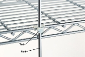 Rods and Tabs for Wire Shelves